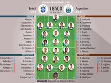 Suivez le direct de Brésil-Argentine. EFE