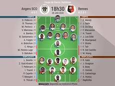 Compos officielles du match de Coupe de France entre Angers-Rennes. BeSoccer