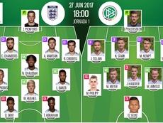 Compos officielles du match de l'Euro U21 entre l'Angleterre et l'Allemagne. BeSoccer