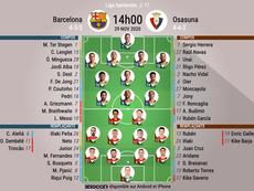 Compos officielles du match de Liga Barça - Osasuna, Liga, J11, 2020. beSoccer