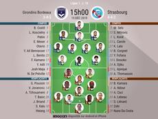 Les compos probables du match de Ligue 1 entre Bordeaux et Strasbourg. BeSoccer