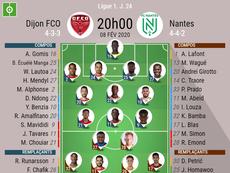 compos officielles du match de Ligue 1 entre Dijon et Nantes. BeSoccer