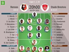 Les compos officielles du match de Ligue 1 entre Rennes et Brest. BeSoccer