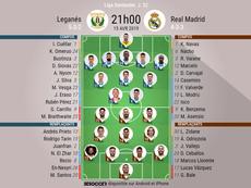 Compos officielles Leganés-Madrid, 32ème journée de l'édition 2018-19 de Liga, 15/04/2019. BeSoccer