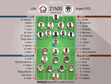 Compos officielles Lille - Angers, Ligue 1, 18/05/2019, BeSoccer
