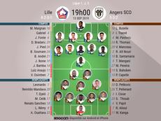 Compos officielles Lille - Angers, Ligue 1, J5 13/09/2019, BeSoccer