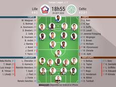 Les compos officielles du match de Ligue Europa entre Lille et Celtic. BeSoccer