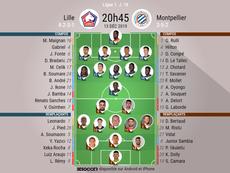 Les compos officielles du match de Ligue 1 entre Lille et Montpellier. AFP