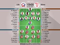 Compos officielles Lille-Nîmes, Ligue 1, J.9, 06/10/2019, BeSoccer.