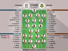 Compos officielles Liverpool - Burnley, 18J, Premier League, 2021. BeSoccer