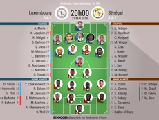 Compos officielles Luxembourg-Sénégal, amical, 31/05/2018. BeSoccer