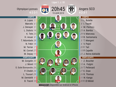 Compos officielles Lyon - Angers, J33, Ligue1, 19/04/2019. Besoccer