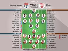 Compos officielles Lyon - Nîmes, Ligue 1, J4, 2020. BeSoccer
