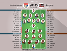 Compos officielles Lyon-Guingamp, 25ème journée de l'édition 2018-19 de Ligue 1. BeSoccer