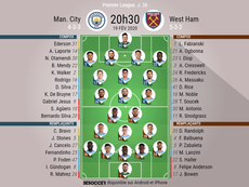 Compos officielles Manchester City-West Ham, Premier League, J26, 19/02/20, BeSoccer