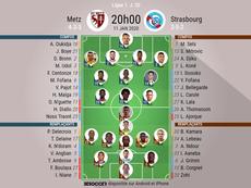 Compos officielles Metz- Strasbourg. BeSoccer