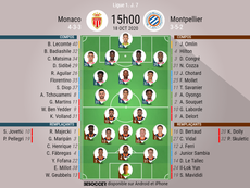 Compos officielles Monaco - Montpellier, J. 7, Ligue 1, 18 oct 2020. BeSoccer