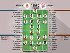 Les compos officielles du match de Ligue 1 entre Monaco et Nîmes. BS