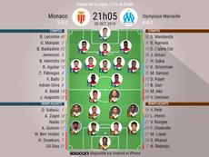 Les compos officielles du match de Coupe de la ligue entre Monaco et Marseille. BeSoccer