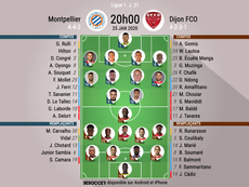 Compos officielles Montpellier-Dijon, Ligue 1, J.21, 25/01/2020, BeSoccer