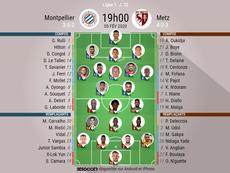 Les compos officielles du match de Ligue 1 entre Montpellier et Metz. BeSoccer
