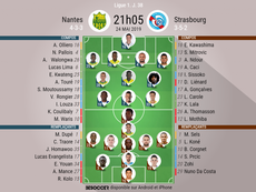 Compos officielles Nantes-Strasbourg, Ligue 1, J 38, 24/05/2019, BeSoccer
