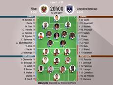 Compos officielles Nice-Bordeaux, J20, Ligue 1, 12/01/19. BeSoccer