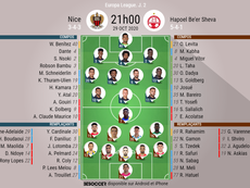 Les compos officielles du match de Ligue Europa entre Nice et Beer Sheva. BeSoccer