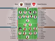Les compos officielles du match de Ligue 1 entre Nice et Brest. BeSoccer