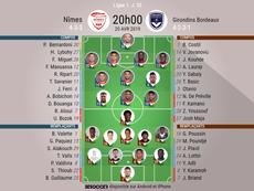 Compos officielles Nîmes-Girondins de Bordeaux, Ligue 1, J.33, 20/04/2019, BeSoccer.