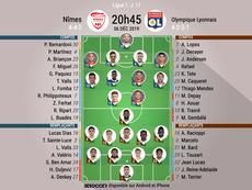 Compos officielles Nîmes-Lyon, Ligue 1, J.17, 06/12/2019, BeSoccer
