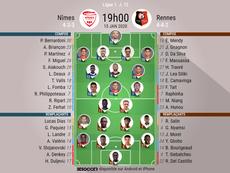 Les compos officielles du match de Ligue 1 entre Nîmes et Rennes.