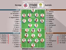 Les compos officielles du match de Coupe du monde féminine entre la Norvège et l'Australie. BeSoccer