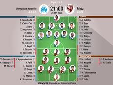 Compos officielles OM - Metz, Ligue 1, J5, 26/09/2020. BeSoccer