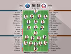 Suivez en direct PSG-Lille. BeSoccer