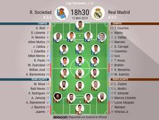 Les compos officielles du match de Liga entre la Real Sociedad et le Real. BeSoccer