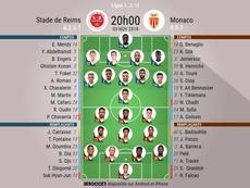 Compos Officielles Reims - Monaco, Ligue 1. J12. Besoccer