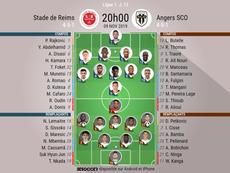 Les compos officielles du match de Ligue 1 entre Reims et Angers. BeSoccer