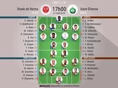 Compos officielles Reims-Saint-Etienne, Ligue 1, J.33, 21/04/2019, BeSoccer.
