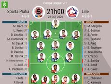Compos officielles Sparta Prague - Lille, Europa League J.1, 22-10-2020. BeSoccer