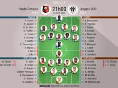 Compos officielles Stade Rennais - Angers, Ligue 1 J.8, 23-10-2020. BeSoccer