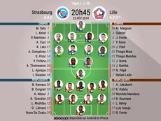 Compos officielles Strasbourg-Lille, J26, ligue 1, 23/02/19. BeSoccer