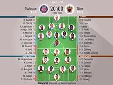 compos officielles du match de Ligue 1 entre Toulouse et Nice. BeSoccer