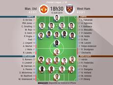 Compos officielles United-West Ham, Premier League, J 34, 13/04/2019, BeSoccer