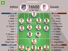 Le 11 de l'Atlético de Madrid, sans Luis Suarez. besoccer