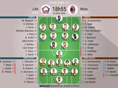 Composition officielle LOSC - AC Milan. afp