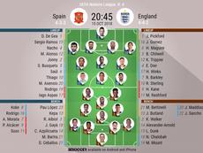 Escalação de Espanha e Inglaterra. BeSoccer