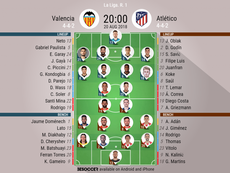 Confirmed lineups for Valencia and Atletico Madrid. BeSoccer