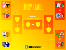 These are the confirmed ties for the Europa League 2019-20 quarter-finals. BeSoccer