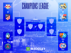 Confirmed ties for the UCL 2019-20 quarter-finals. BeSoccer